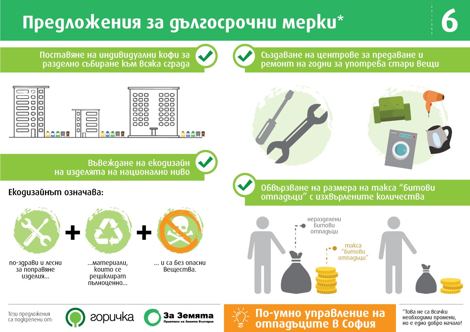 Предложения за по-устойчиво управление на отпадъците в София